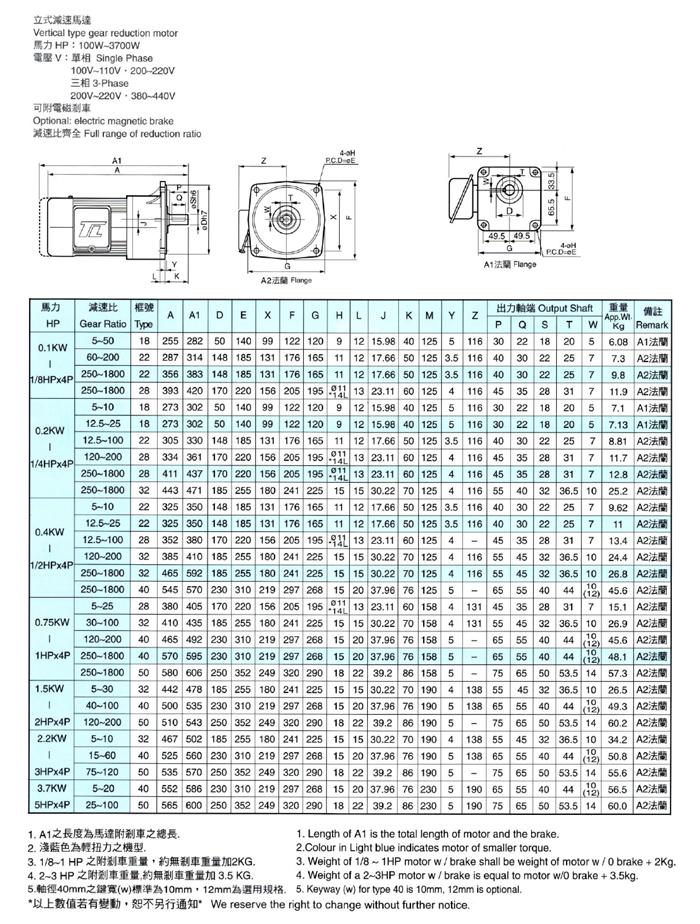 proimages/product/RPF-spec.jpg